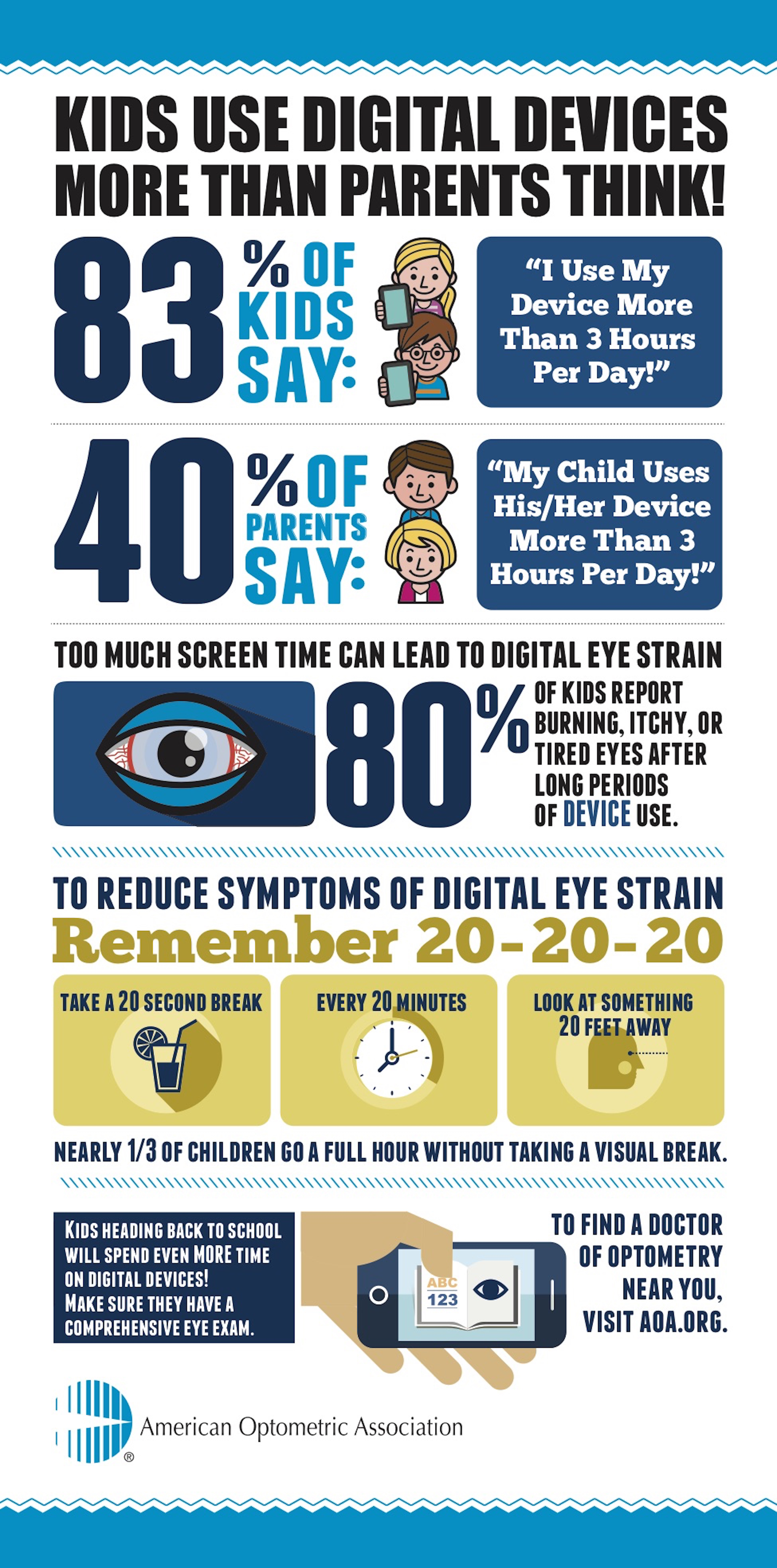 AOA_Back To School Digital_Devices_infographic (1) 2 jpg